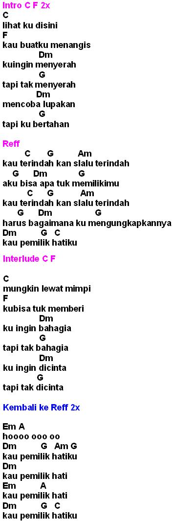 Lirik Lagu Risalah Hati   lirik lagu christo rasa hati lirik lagu terbaru, chord dekat di hati ...