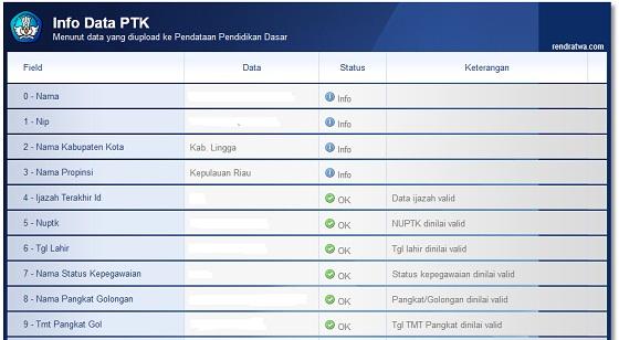 Verifikasi Data PTK | Cek di P2TK Dikdas Kemdikbud