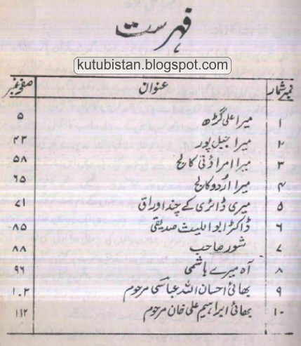 Table of contents of the Urdu novel Bhooli Hui Kahaniyan by Dr. Ghulam Mustafa Khan