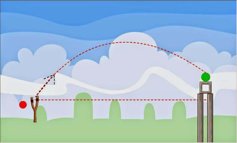 Membuat Game Fisika : Gerak Parabola dengan Macromedia Flash (Bagian 1 ...