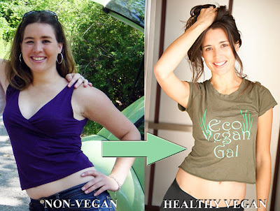 Vegan Before Vegan Weight Loss Before And