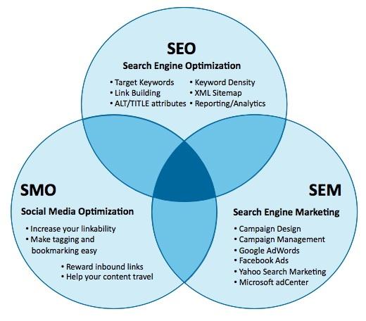 Icon Web Services Pvt  Ltd