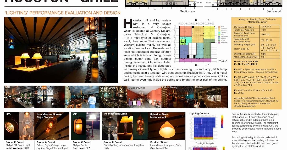 Architecture e portfolio: building science 2 arc 3413