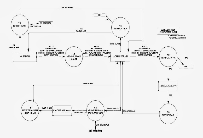 New data flow diagram in gliffy in diagram gliffy flow data images data 0 diagram femalecelebrity flow level ccuart Gallery