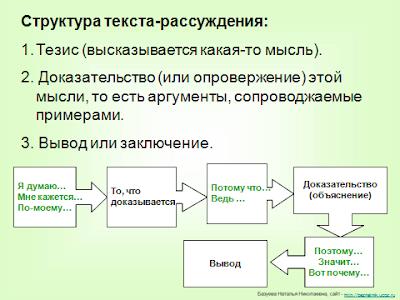 Автор: Алёхина Валентина