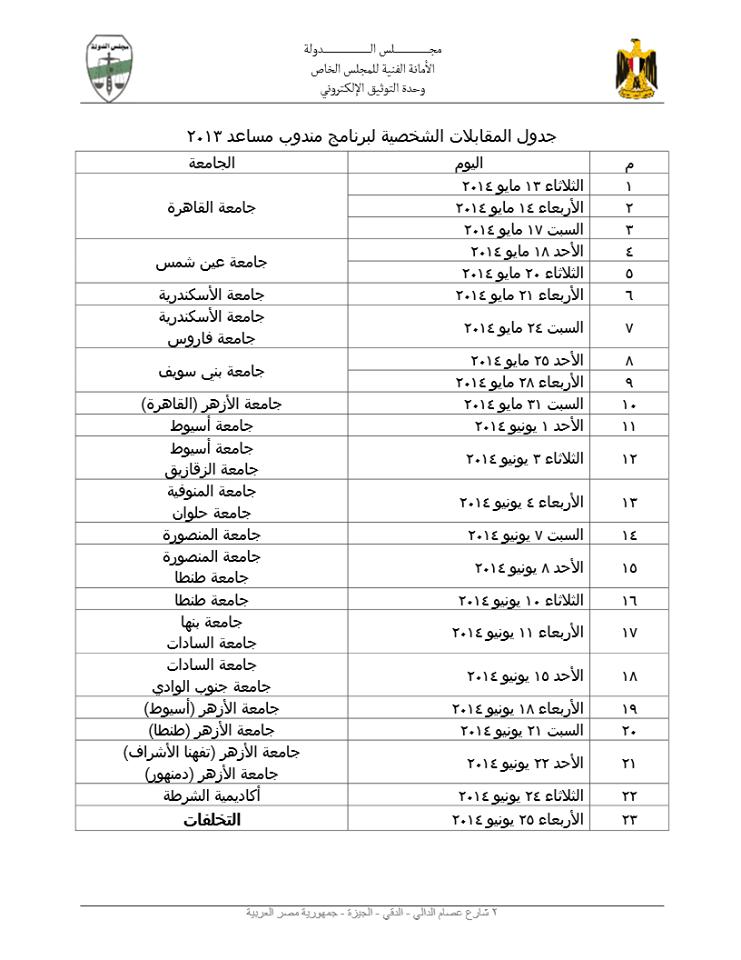 موعد المقابلات الشخصية لوظائف مندوب مجلس الدولة 2014