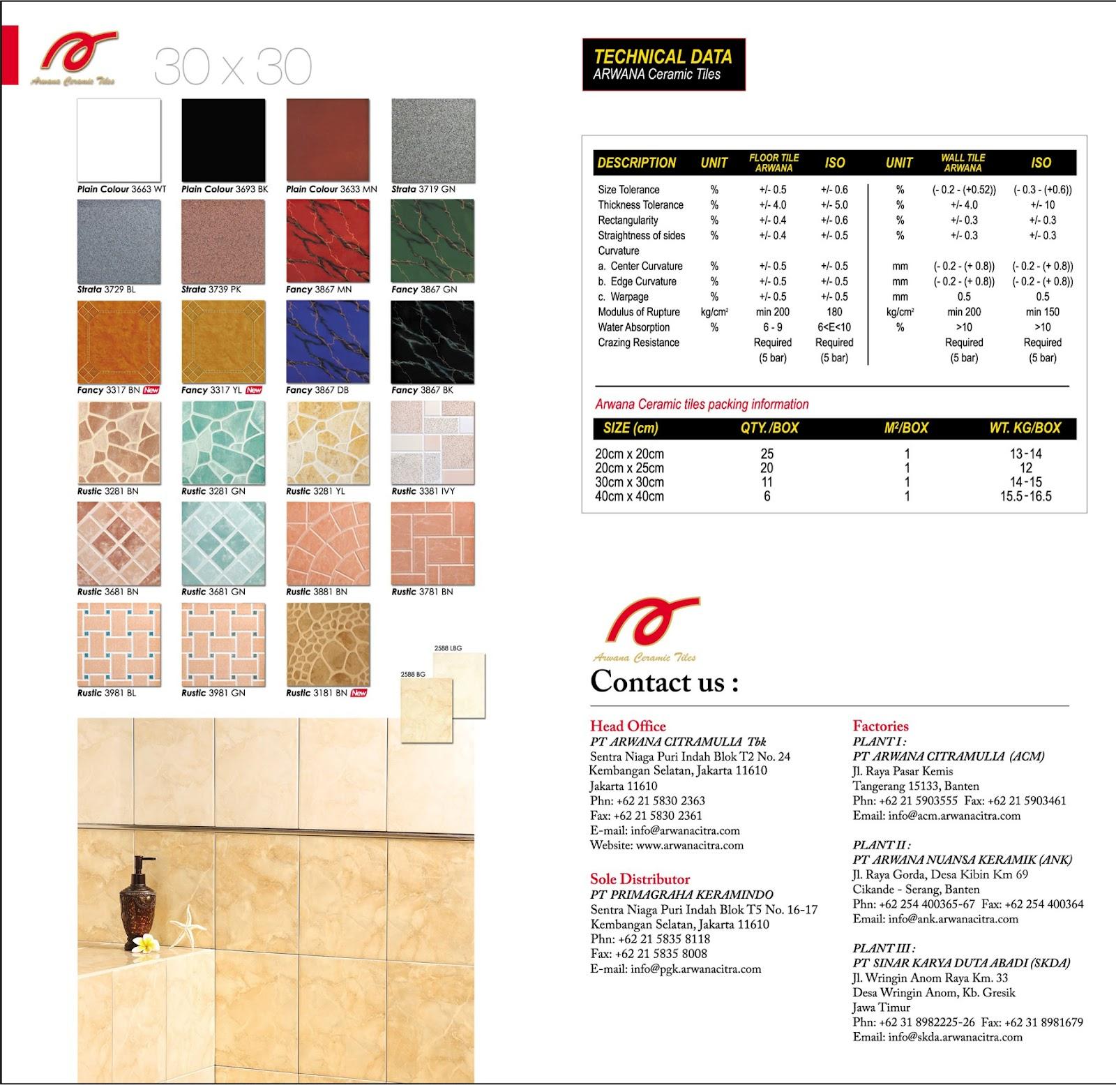 Harga Bahan Bangunan Cat Tembok Wall Paint Pictures | Apps Directories