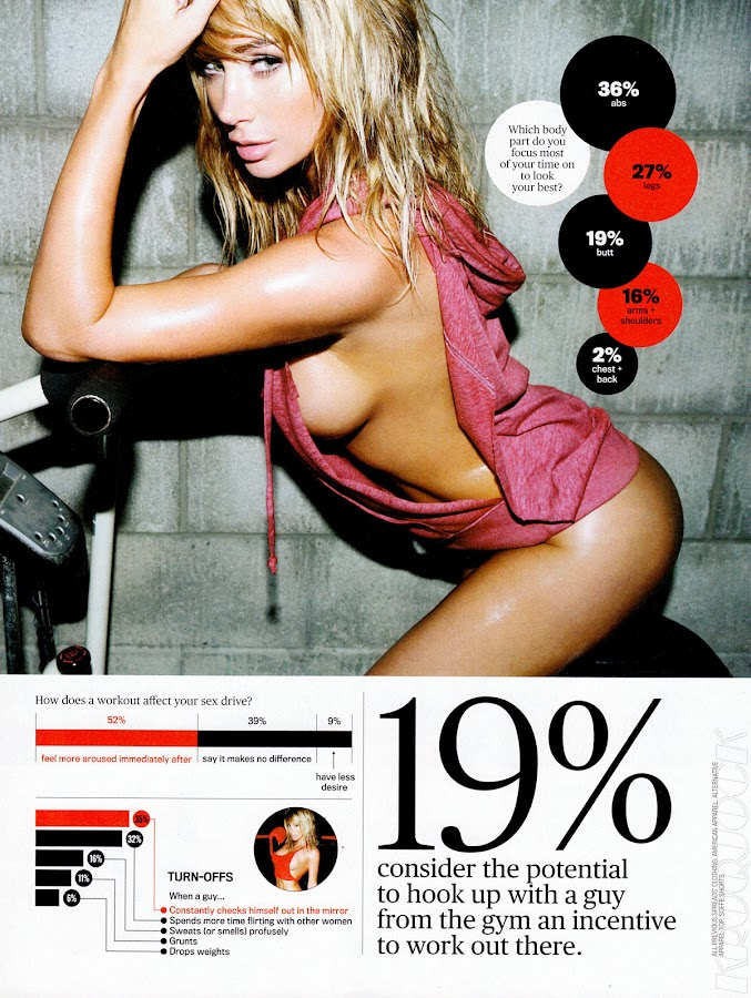Sara Jean Underwood shows her hotness in June 2012 Men's Fitness Magazine photo