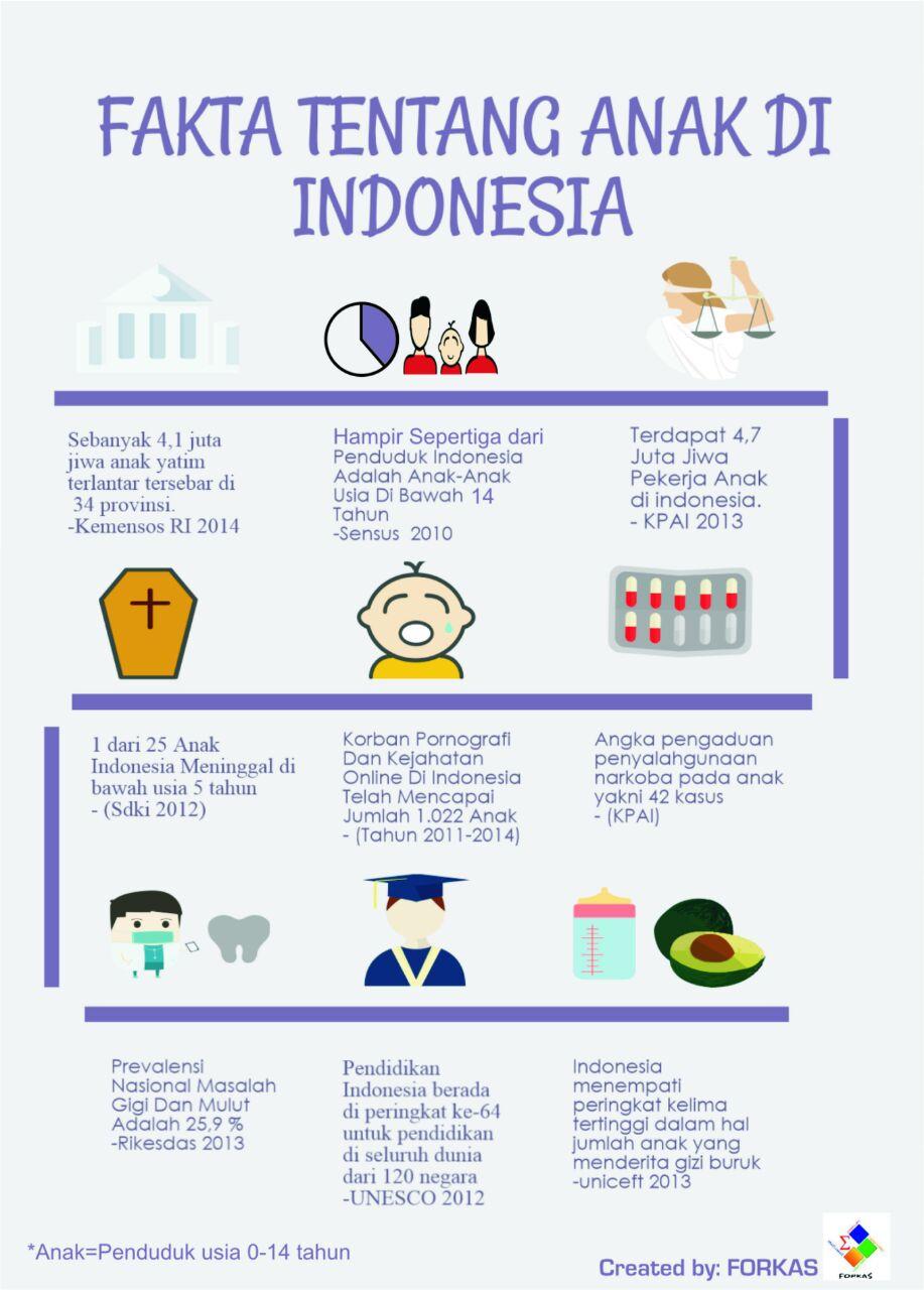 Hari Obesitas Sedunia 2016: Hentikan Kenaikan Prevalensi Obesitas