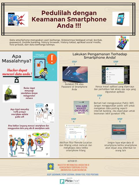 poster keamanan smartphone