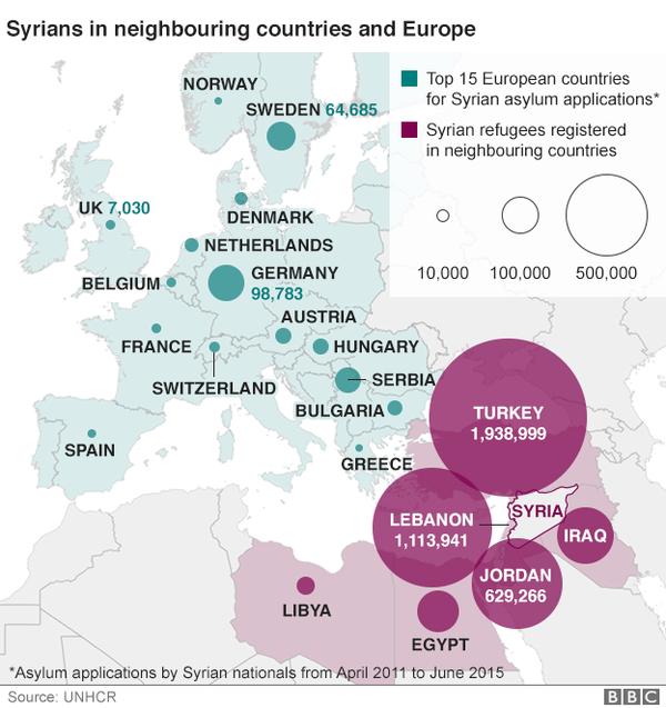 data pengungsi suriah