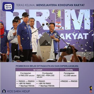 Borang Permohonan BR1M 3.0 Bantuan Rakyat 1Malaysia 2014