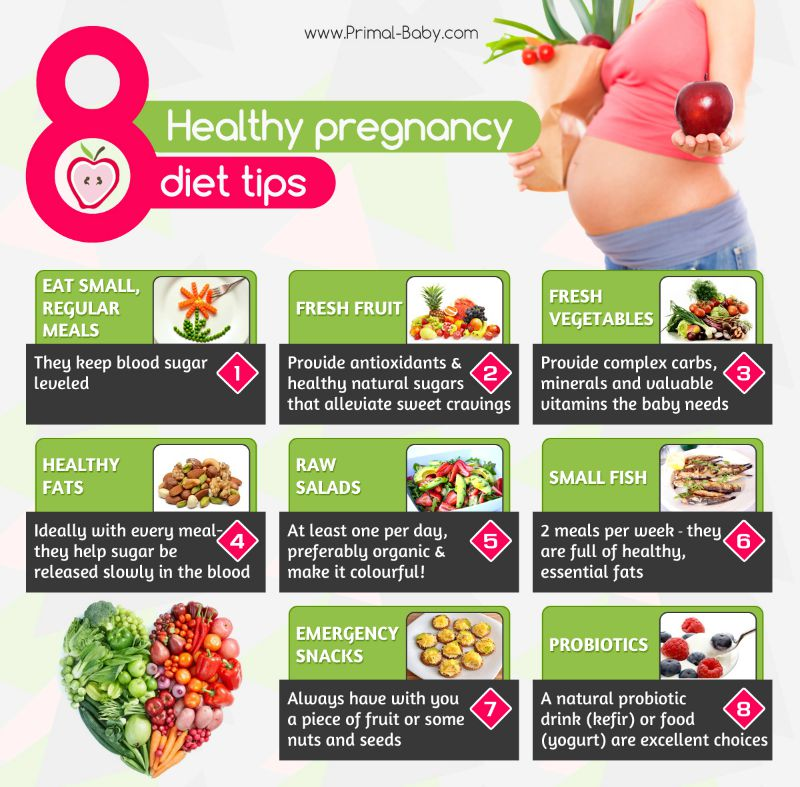 4 Folic acid rich foods for a smoother pregnancy 4 Folic acid rich foods for a smoother pregnancy new images