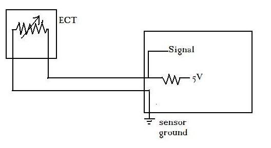 Shayne Pavey-Autotronics #2: ECT (Engine Coolant Temperature) sensorShayne Pavey-Autotronics #2 - blogger