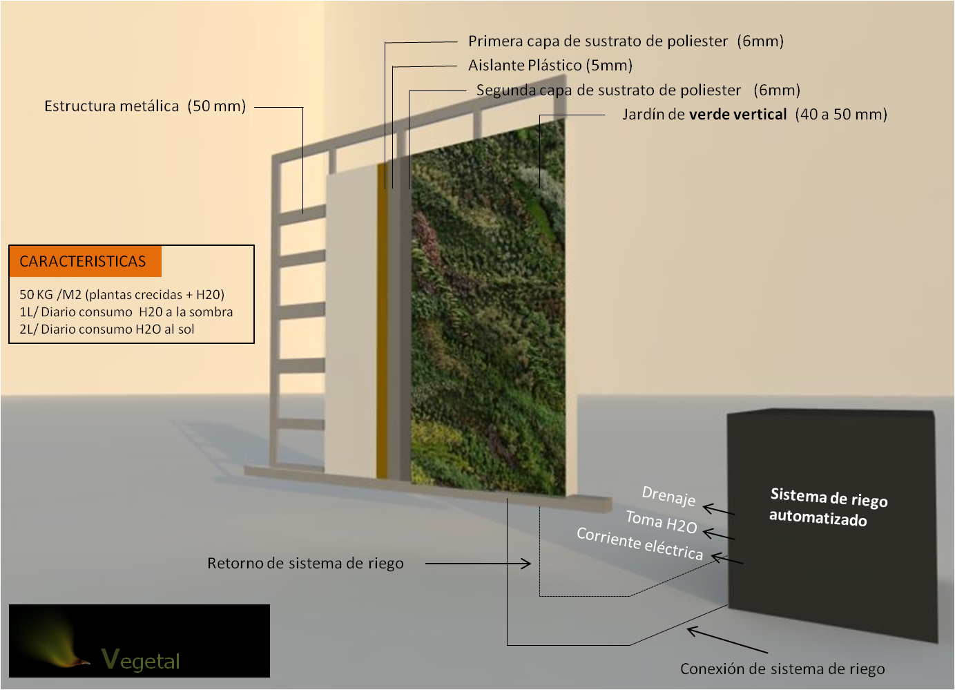Marbella muros verdes by marbella valdez gutierres o for Sistema de riego jardin vertical