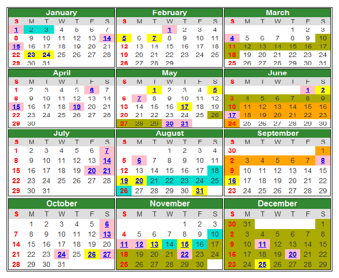Malaysia Kalender 2015