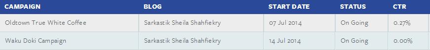 sheila shahfiekry