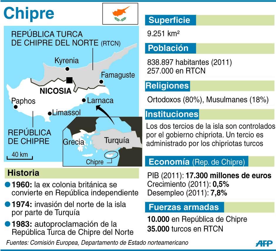 Chipre-+historia.jpg