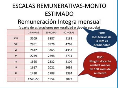 Aumento De Sueldo A Los Docentes - apexwallpapers.com
