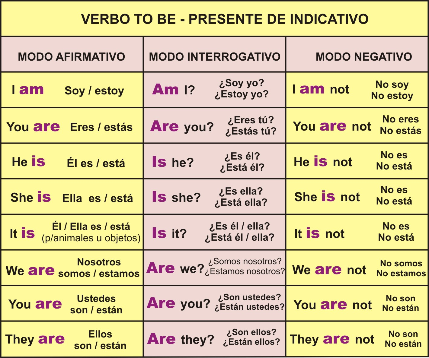 Bilingual al yussana enero 2013 for Tiempo aprender ingles