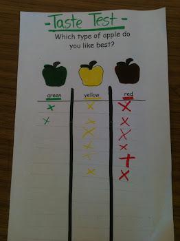 Our Apple Taste Test