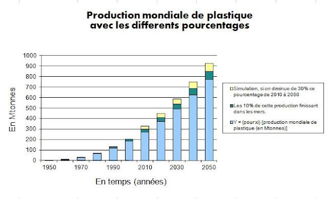 Terre en danger ? P%C3%AE%C3%B9oljuhk;jg