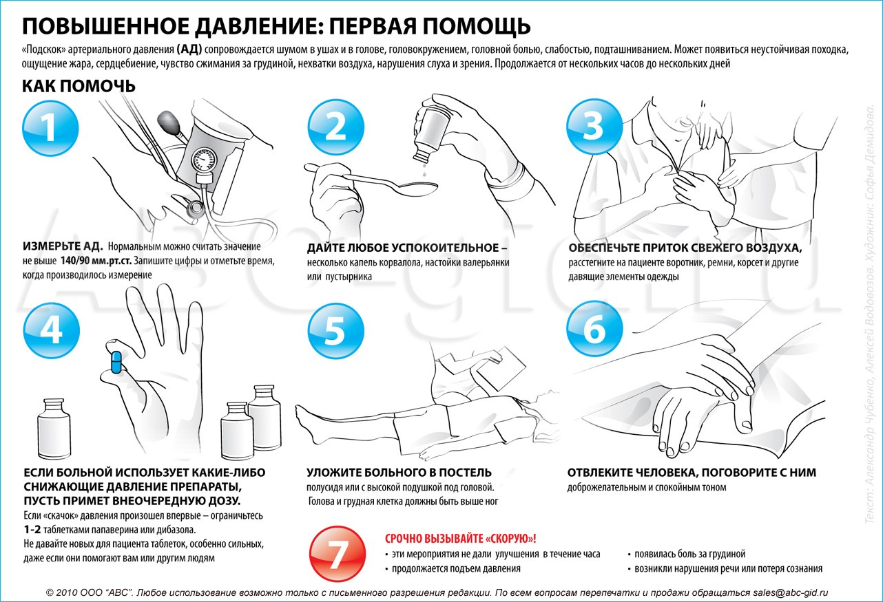 Как лечить в домашних условиях давление