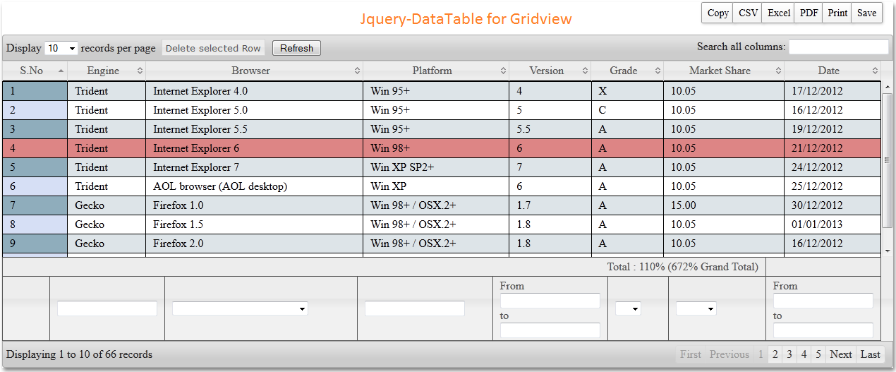 Net brainee wings jquery datatable plugin in asp net for Datatable css