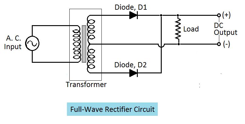 half wave and full wave rectifier circuit diagram  juanribon, circuit diagram