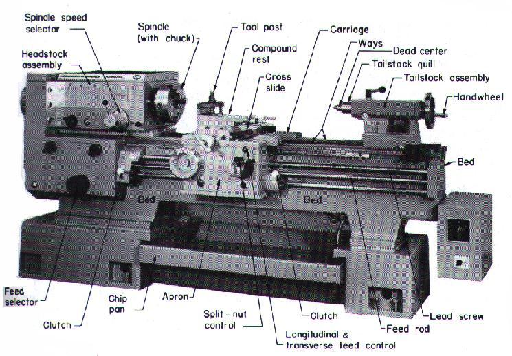 tools lathe machine