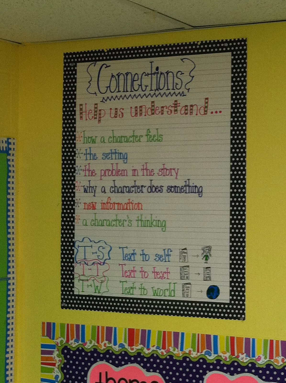 Classroom Decoration With Charts ~ Life in first grade classroom decorating day ten