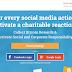 Bitlanders, Sosial Media Yang Menghasilkan Uang