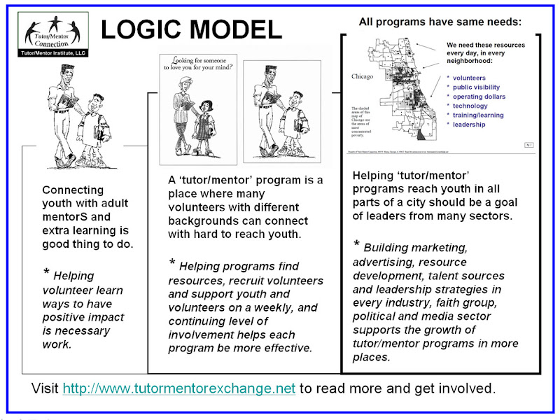LogicModelSlide.jpg