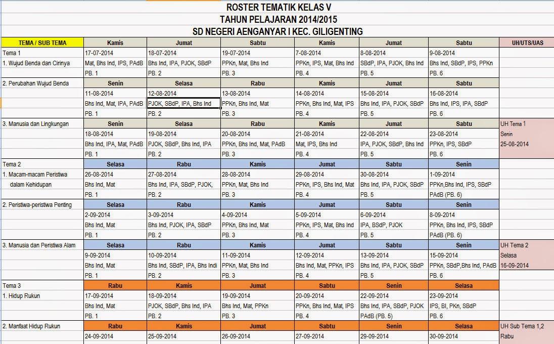 Sdn Aenganyar I Kec Giligenting Kab Sumenep Jadwal Pelajaran Tematik Sd Kurikulum 2013