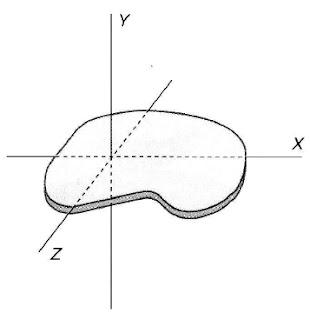 Teorema de las figuras planas