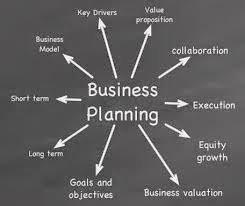 Free Jewelry Business Plans | Bplans