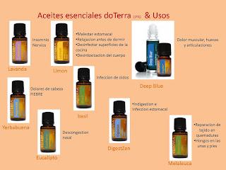 Bienestar con aceites esenciales usos for Aceites esenciales usos