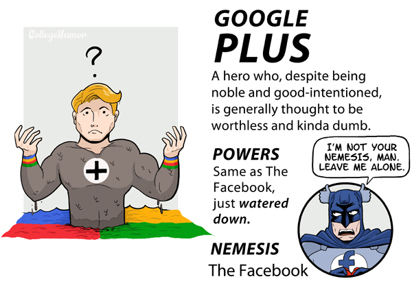 Google+ Superhero