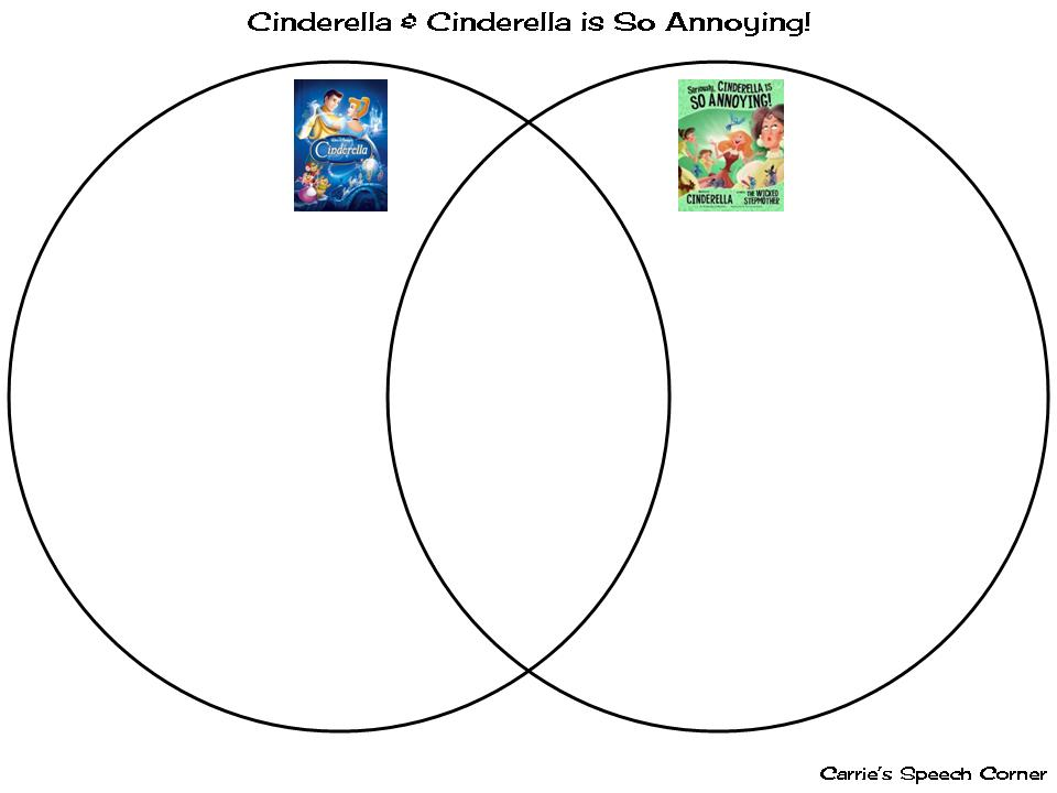 Venn Diagram likewise Cinderella Venn Diagram in addition Thanksgiving ...