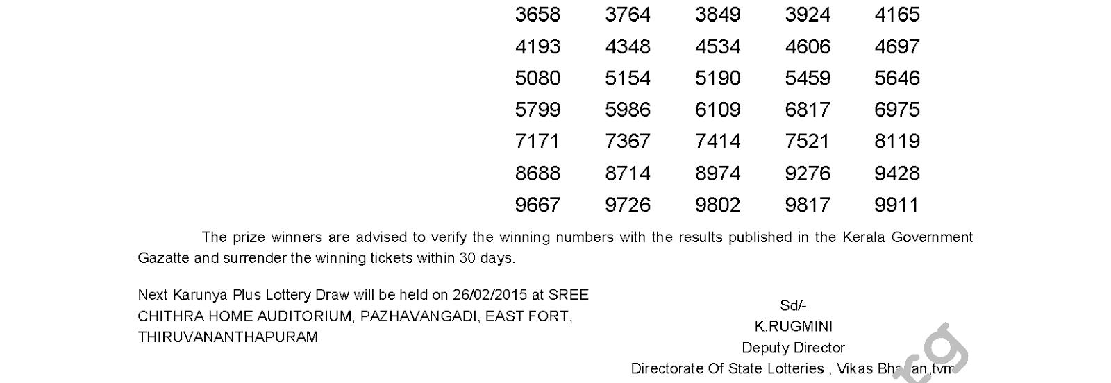 Karunya Plus Lottery KN-45 Result 19-02-2015