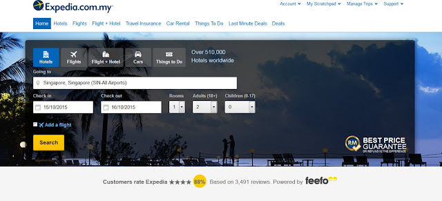 Expedia Technology : The Future of Travel