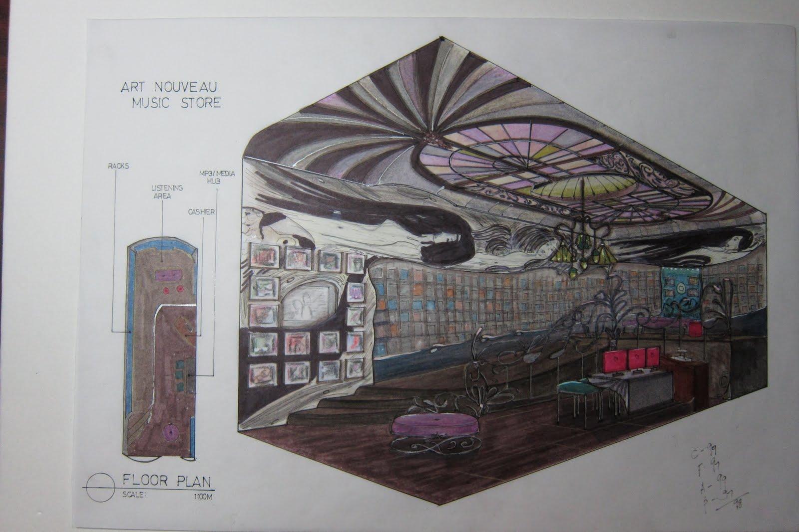 pt designs trends in interior design art nouveau. Black Bedroom Furniture Sets. Home Design Ideas