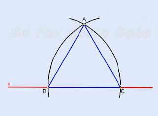 A intersecção dos dois arcos determina o ponto A, terceiro vértice do triângulo equilátero.