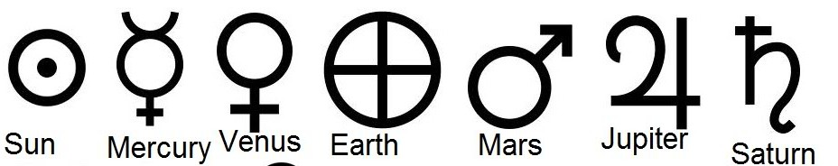 Images Of Our Solar System Symbols Spacehero