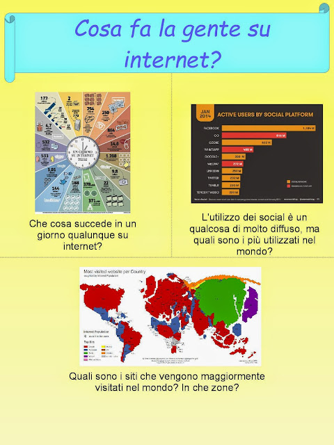 Cosa fa la gente su internet?