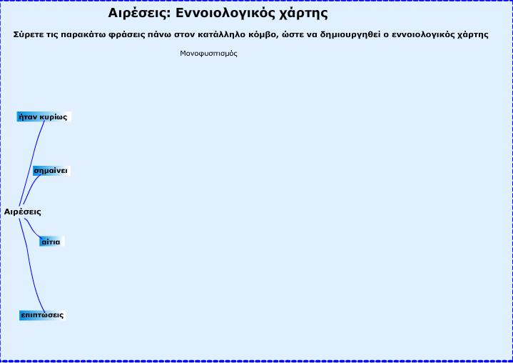 http://ebooks.edu.gr/modules/ebook/show.php/DSGYM-C117/510/3330,13428/extras/html/kef3_en14_aireseis_mindmap_popup.htm