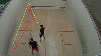 ... You have to throw the ball inside that triangle to score a point
