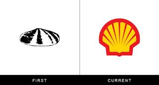 évolution du logo shell
