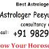 Cancer Horoscope 2014 | Kark Varshik Rashifal 2014 | कर्क वार्षिक राशिफल 2014