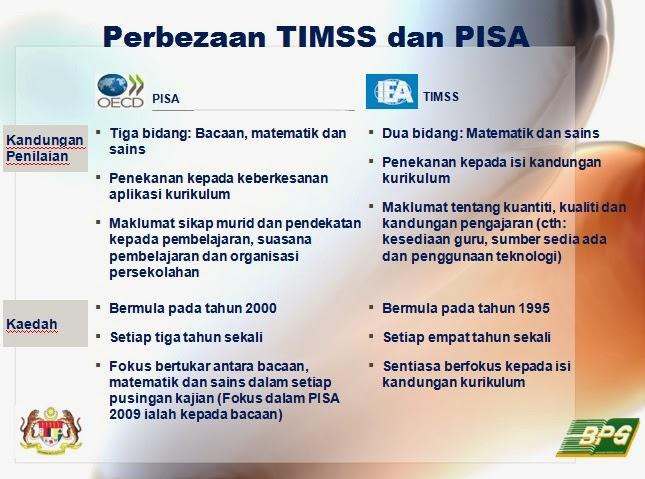 TIMSS DAN PISA